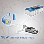 Charging piles for new energy vehicles